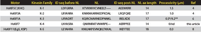 table-1-sept-newsv2